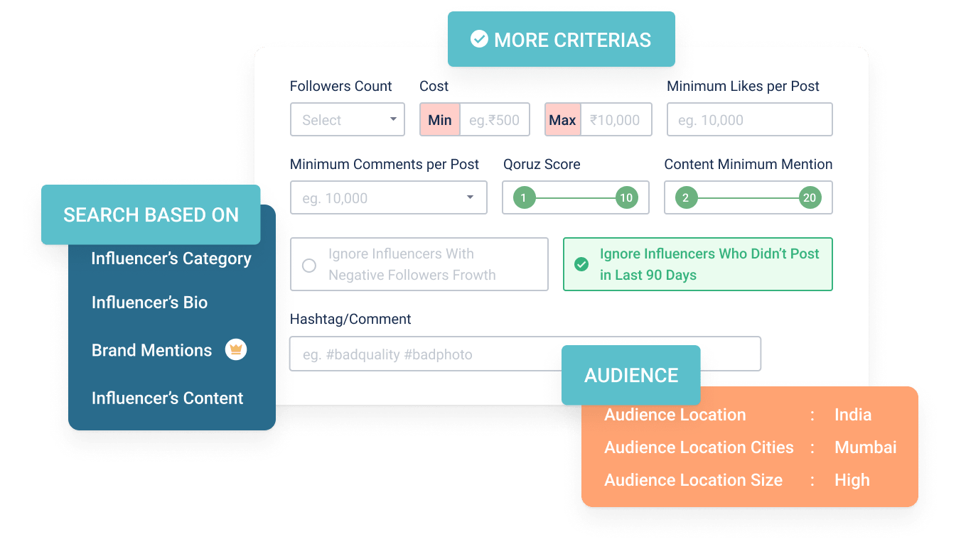 Influencer Discovery Platform to find influencers based on cost, follower count, engagement rate etc